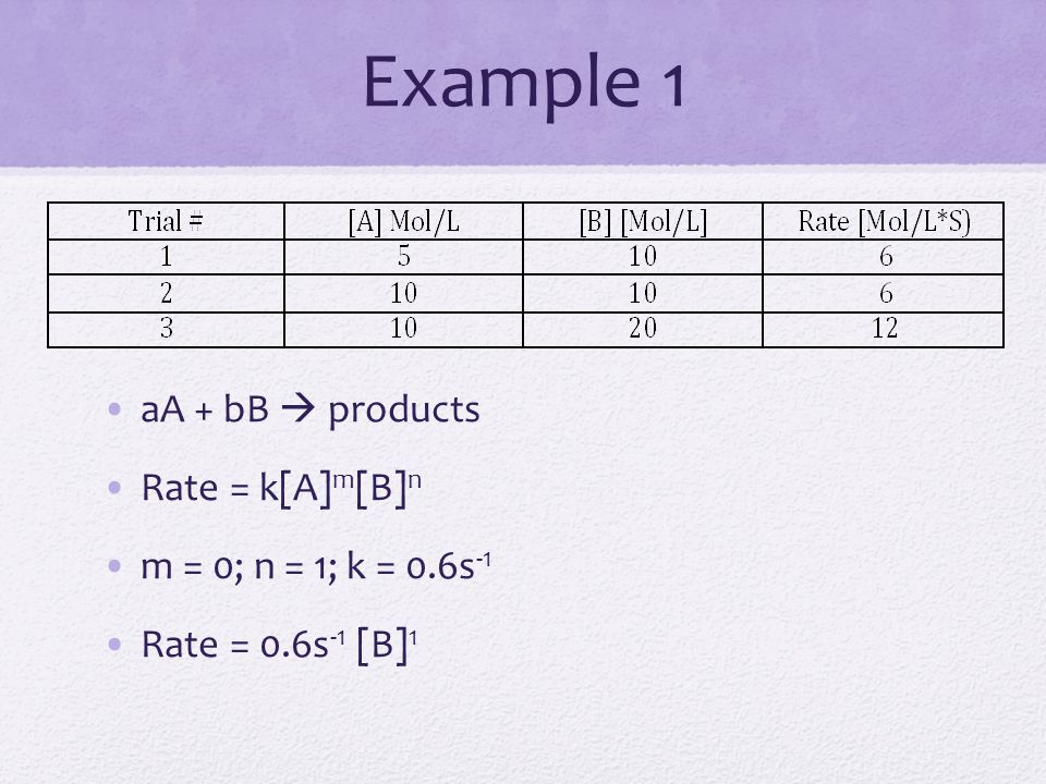 Example 1 aA + bB  products Rate = k[A]m[B]n m = 0; n = 1; k = 0.6s-1